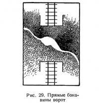 Рис. 29. Прямые боковины ворот
