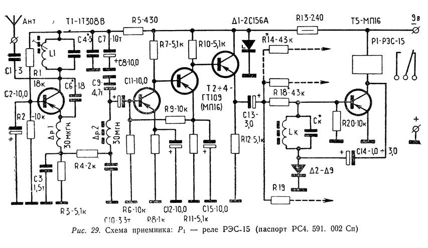 Рис. 29. Схема приемника: P1 — реле РЭС-15