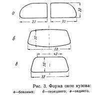 Рис. 3. Форма окон кузова
