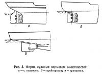 Рис. 3. Форма судовых кормовых оконечностей