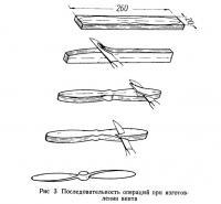 Рис. 3. Последовательность операций при изготовлении винта
