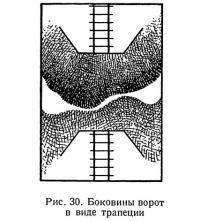 Рис. 30. Боковины ворот в виде трапеции