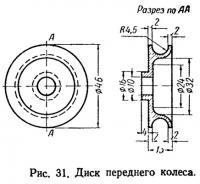 Рис. 31. Диск переднего колеса