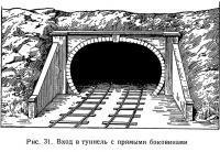 Рис. 31. Вход в туннель с прямыми боковинами