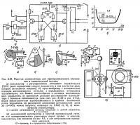Рис. 3.10. Манипуляторы для пропорционального управления в одноканальной системе