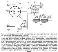 Рис. 3.11. Электромеханический манипулятор для пропорционального управления