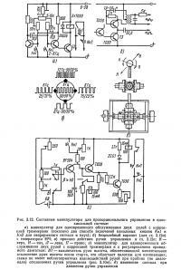 Рис. 3.12. Составные манипуляторы для пропорционального управления в одноканальной системе