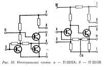 Рис. 32. Интегральные схемы