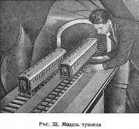 Рис. 32. Модель туннеля