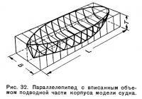 Рис. 32. Параллелепипед с вписанным объемом подводной части корпуса модели судна