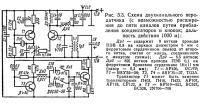 Рис. 3.3. Схема двухканального передатчика