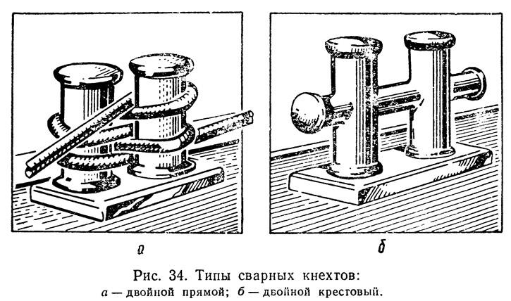 Рис. 34. Типы сварных кнехтов
