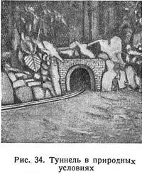 Рис. 34. Туннель в природных условиях