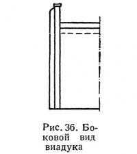 Рис. 36. Боковой вид виадука