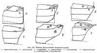Рис. 36. Формы форштевней моделей судов