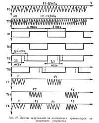 Рис. 37. Эпюры напряжений на коллекторах транзисторов передающего устройства
