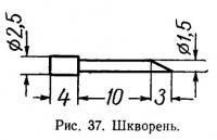 Рис. 37. Шкворень