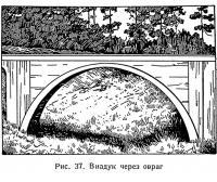 Рис. 37. Виадук через овраг