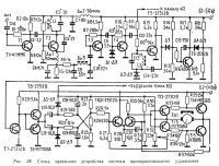 Рис. 38. Схема приемного устройства системы пропорционального управления