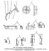 Рис. 39. Детали рулевой передачи