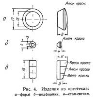 Рис. 4. Изделия из оргстекла