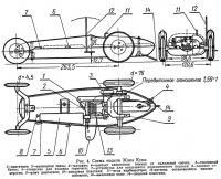 Рис. 4. Схема модели Жака Кука