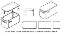 Рис. 40. Детали и схема сборки надстройки из фанеры и деревянных брусков