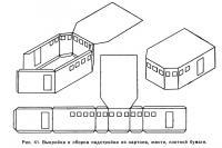 Рис. 41. Выкройка и сборка надстройки из картона, жести, плотной бумаги
