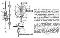 Рис. 4.2. Конструкция укороченных вертикальных антенн