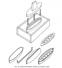 Рис. 42. Схема изготовления шлюпок для моделей судов