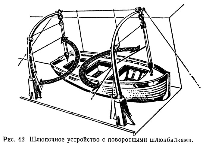Рис. 42. Шлюпочное устройство с поворотными шлюпбалками