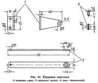 Рис. 43. Кордовая пластина