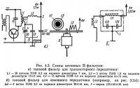 Рис. 4.3. Схемы антенных П-фильтров