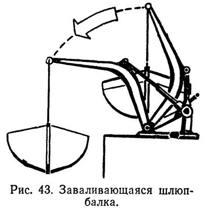 Рис. 43. Заваливающаяся шлюпбалка