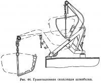 Рис. 44. Гравитационная скользящая шлюпбалка