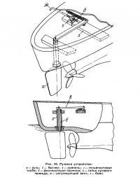 Рис. 46. Рулевое устройство