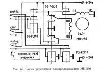Рис. 46. Схема управления электродвигателем МН-250