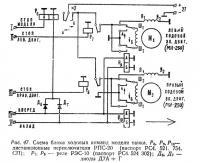 Рис. 47. Схема блока ходовых команд модели танка