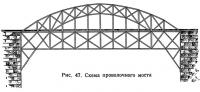 Рис. 47. Схема проволочного моста