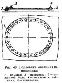 Рис. 48. Горловина овальная на шпильках