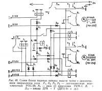 Рис. 48. Схема блока ходовых команд модели танка с запоминанием направления хода