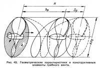 Рис. 49. Геометрические характеристики и конструктивные элементы гребного винта