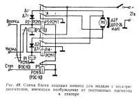Рис. 49. Схема блока ходовых команд для модели с электродвигателем