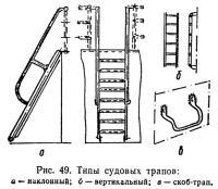 Рис. 49. Типы судовых трапов