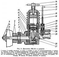 Рис. 5. Двигатель МК-12-с в разрезе