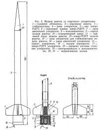 Рис. 5. Модель ракеты со стартовым ускорителем