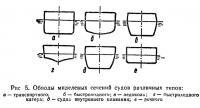 Рис 5. Обводы миделевых сечений судов различных типов