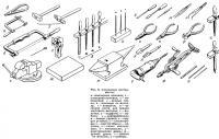 Рис. 5. Слесарные инструменты