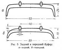 Рис. 5. Задний и передний буфер