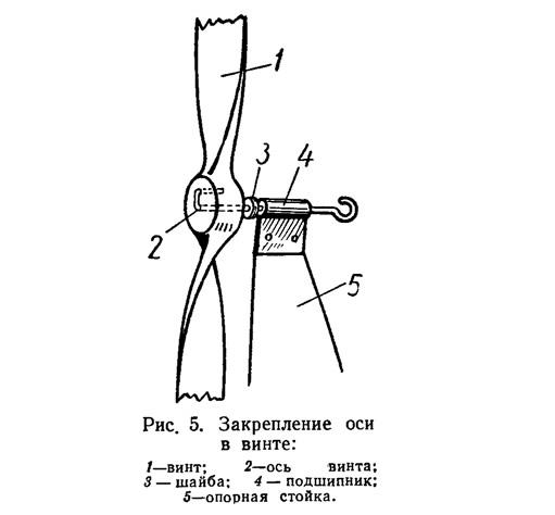 Рис. 5. Закрепление оси в винте